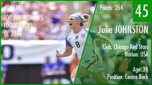 45-julie-johnston