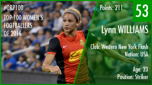 53-lynn-williams