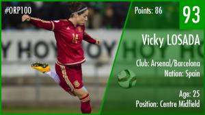 93-vicky-losada