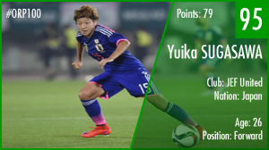 95-yuika-sugasawa