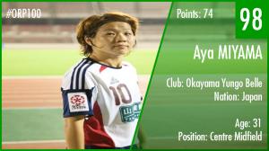 98-aya-miyama