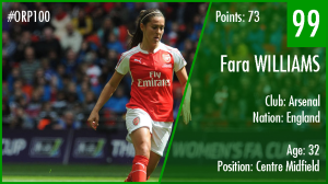 99-fara-williams