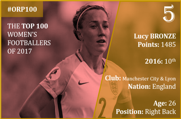 a0190074 5. Lucy Bronze – The Offside Rule