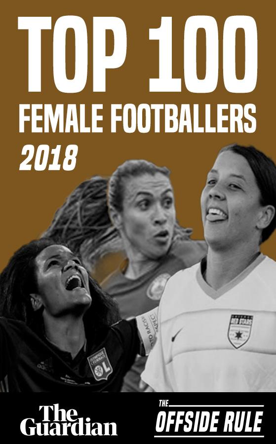 Top 100 Female Footballers 2018