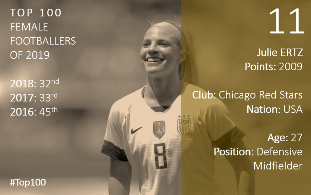 Top 100 2019 Julie Ertz
