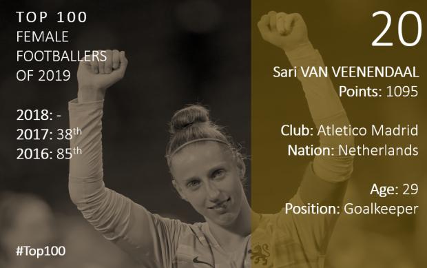 Top 100 2019 Sari van Veenendaal
