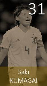 Top 100 2019 Saki Kumagai