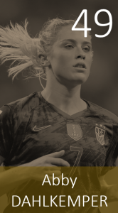 Top 100 2019 Abby Dahlkemper