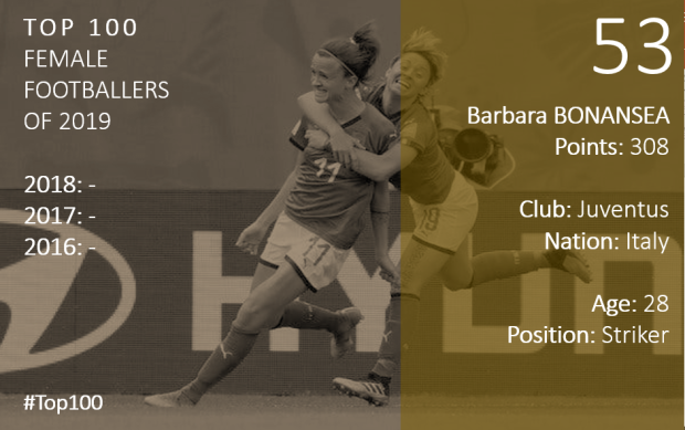 Top 100 2019 Barbara Bonansea