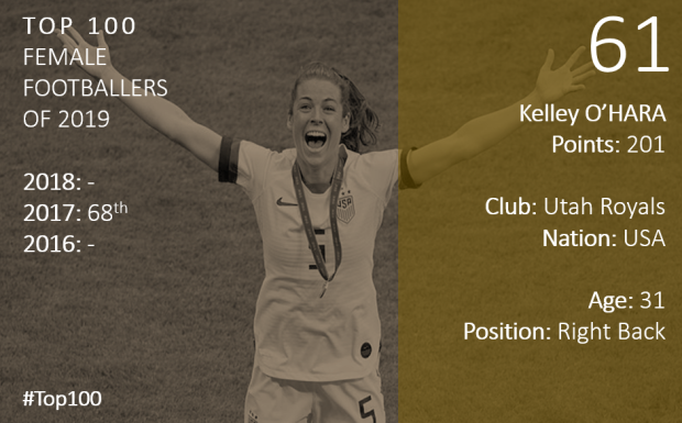 Top 100 2019 Kelley O'Hara