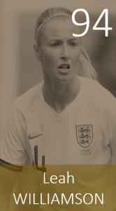 Top 100 2019 Leah Williamson