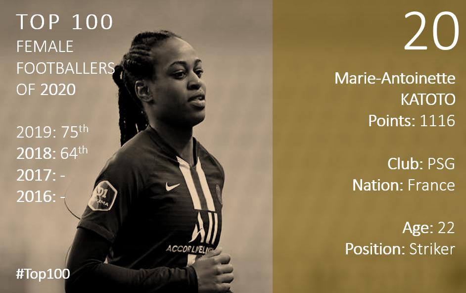 Top 100 2020 Marie-Antoinette Katoto