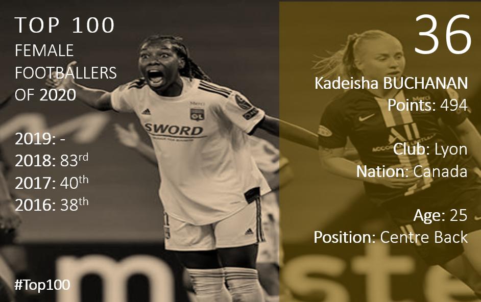 Top 100 2020 Kadeisha Buchanan