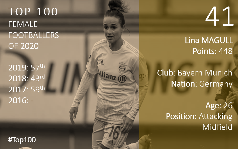 Top 100 2020 Lina Magull