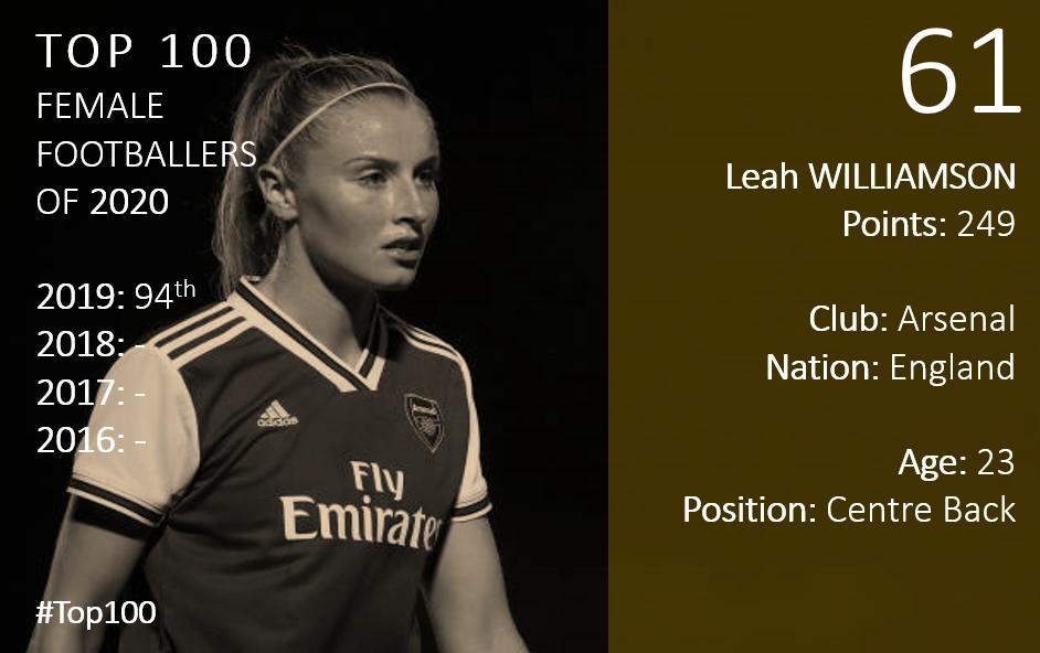 Top 100 2020 Leah Williamson
