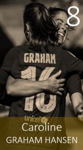 Top 100 2020 Caroline Graham Hansen