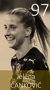 Top 100 2020 Jelena Cankovic